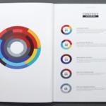 content_design